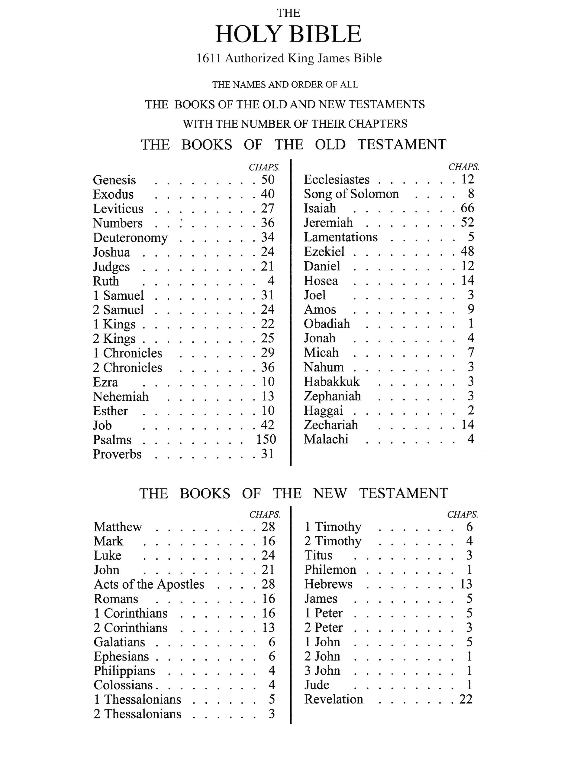 KJV 1611 bijbelboeken